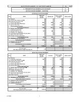 Dépenses et recettes d'investissement compte administratif 2018